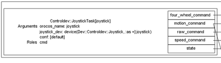 JoystickTask joystick_dev argument